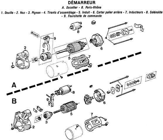 transmission for harley davidson with Demarreur on 1959 1969 Harley Davidson Sportster Service Manual likewise Harley Davidson Panhead 01 526868846 further 960707 Pcm Wiring Harness Diagram likewise Start moreover Harley Clutch Schematic.